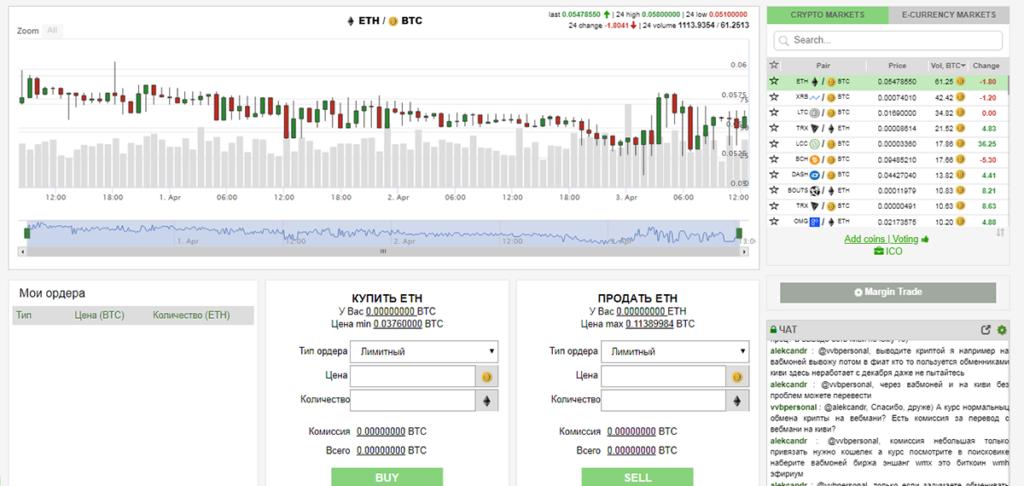 Обзор биржи криптовалют MERCATOX
