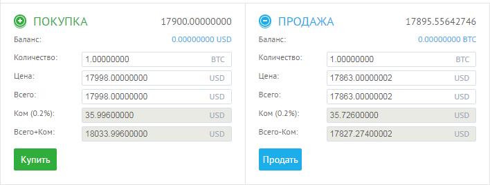 Обзор биржи криптовалют YoBit
