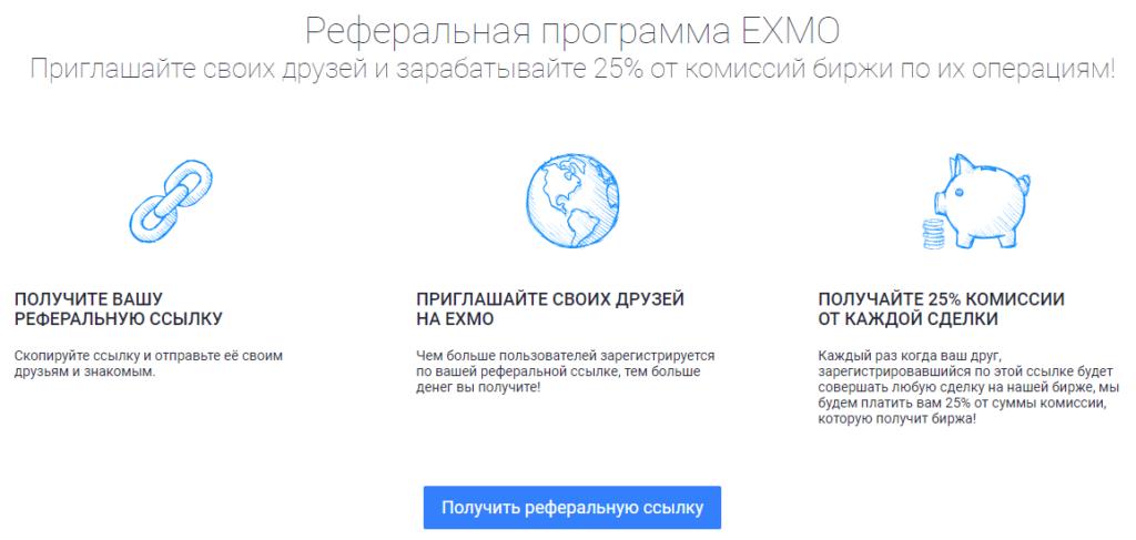 Обзор биржи криптовалют Exmo